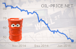 Will Collapse in Oil Price Cause a Stock Market Crash?