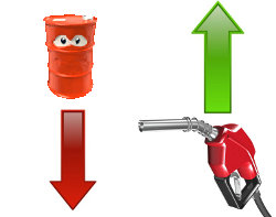 Why Is Gas Price Remaining High When Oil Price Is Going Down?