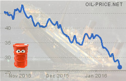 Oil price in $20 range and 6 trends for the year