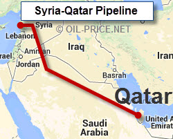 Crude Oil and the Syrian Conflict