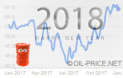 5 Oil Price Predictions for 2018