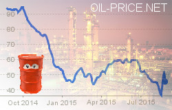 Who benefits from lower oil prices?